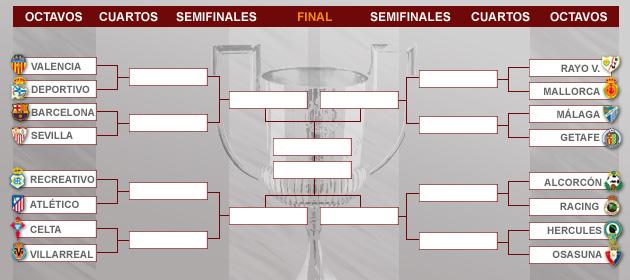 Sorteo de octavos, cuartos y semifinales de la Copa del Rey.