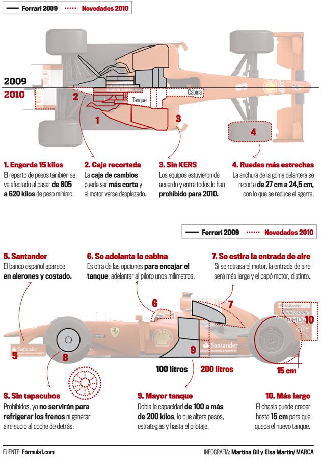As� ser� el nuevo Ferrari de Fernando Alonso