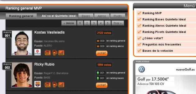 Captura del ranking de votaciones para el MVP de la liga ACB, encabezada por Vasileiadis.
