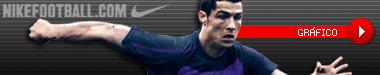 Gr�fico: Cristiano Ronaldo