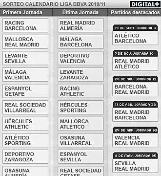 Primera jornada de la Liga BBVA 2010-2011