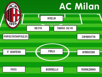Once tipo del Milan