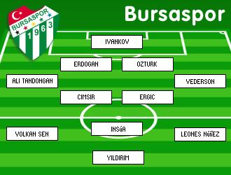 Los jugadores del Bursaspor celebran un �xito