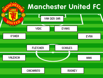 Once tipo del Man. United