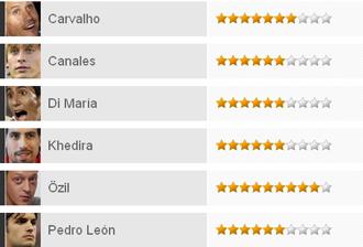 Encuesta de MARCA.com sobre los fichajes del Real Madrid