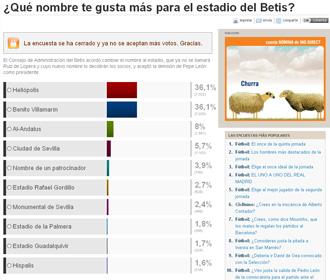 Resultado de la encuesta de MARCA.com sobre el nuevo nombre del estadio del Betis