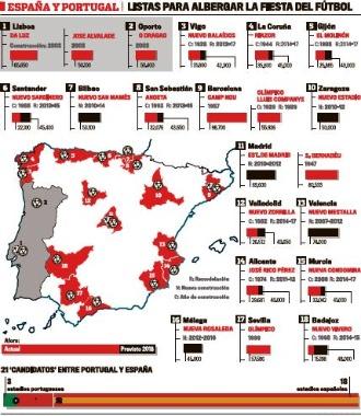 Mapa con las sedes de la candidatura ibérica