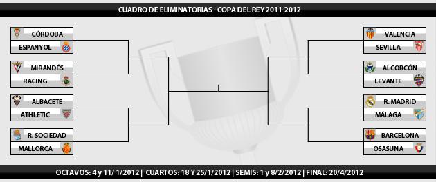 Los cuartos de Copa podrían deparar un nuevo Clásico - MARCA.com