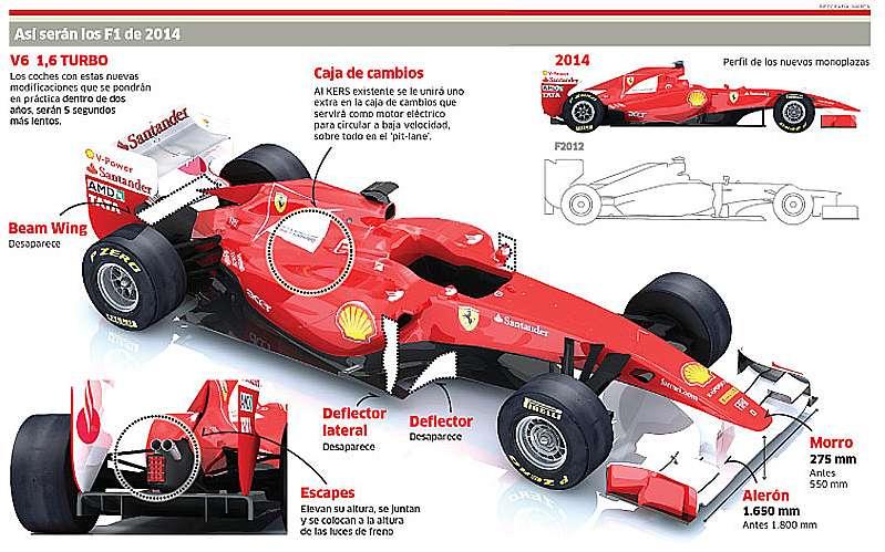 Formula 1 F1 2014