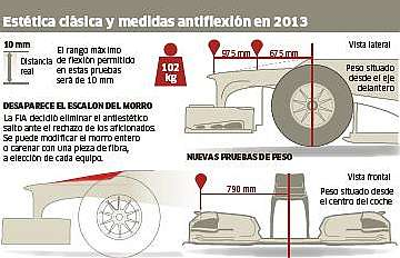 NOTICIAS VARIAS F1 - Página 2 1357215124_extras_mosaico_noticia_1_g_0