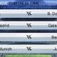 Málaga-Borussia, Madrid-Galatasaray y PSG-Barcelona, los cuartos de Champions