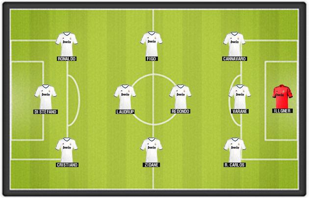 El mejor once extranjero en la historia del Madrid