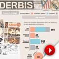 Los derbis entre Atlético y Real Madrid