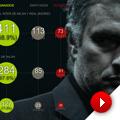Los números de Mourinho en el Madrid comparados con Oporto, Chelsea e Inter