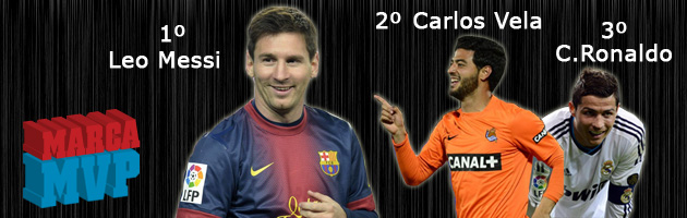 Messi gana el primer MVP de la Liga de MARCA.com