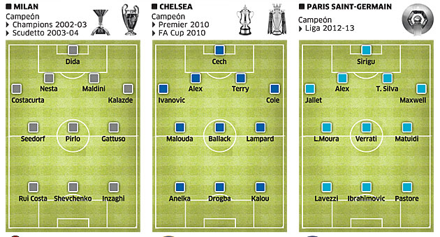 Ancelotti's 4-3-3