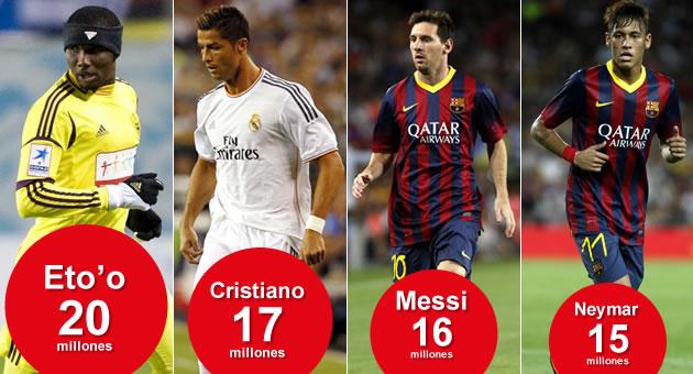 Cristiano ganar� un mill�n m�s que Messi