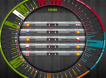 Calendario Eurobasket.Eurobasket 2013 El Calendario Interactivo Del Eurobasket