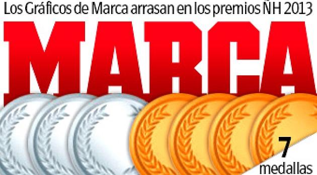 Los gr�ficos de Marca reciben siete medallas en los premios de Dise�o �H