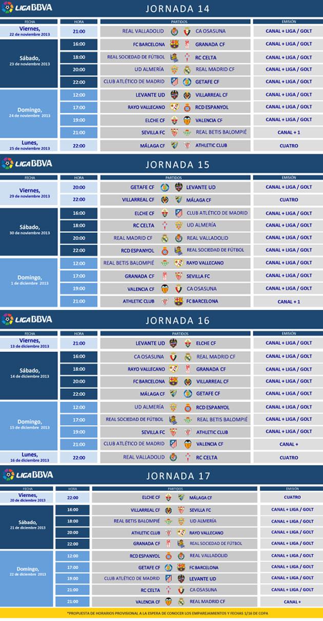 Calendario Lfp.La Lfp Anuncia Los Horarios De Las Jornadas 14 15 16 Y 17 Marca Com