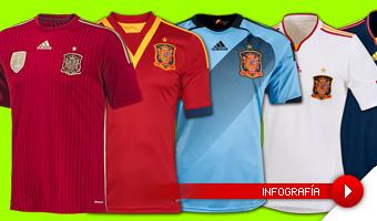 Repaso de las camisetas de la selección española hasta Brasil 2014 -  MARCA.com 64fad771a83