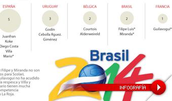 El Atlético conquistará Brasil