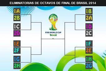 El calendario del Mundial