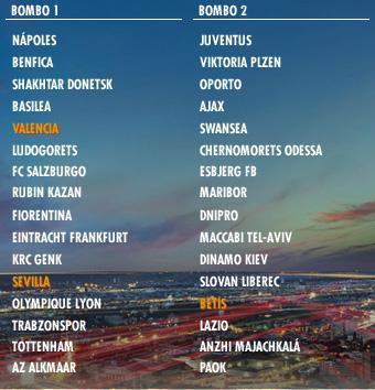 Sevilla y Valencia lo tienen claro: hay que evitar a la Juventus