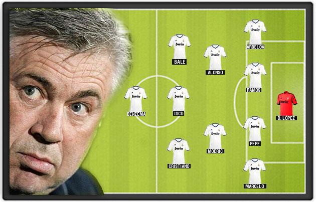 El equilibrio de Ancelotti