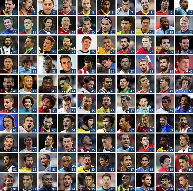 Messi lidera la lista de los 100 mejores jugadores del año para 'The Guardian'