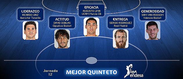 Sergio Rodríguez, Uriz, Doblas, Lima y Van Rossom integran el 'Quintento Ideal'