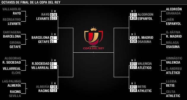 Dos eliminatorias de cuartos ya decididas - MARCA.com