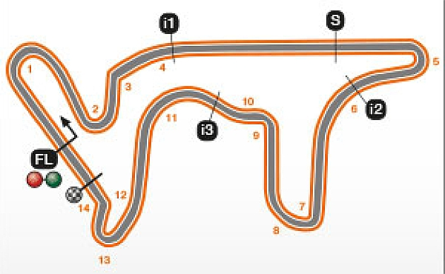 Grafico Del Circuito Del Gp De Argentina Autodromo Termas De Rio Hondo Foto