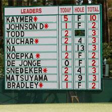 Kaymer bate un récord de 119 años en el US Open