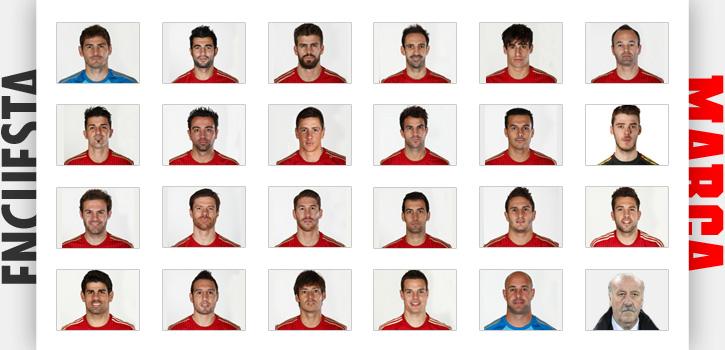 Puntúa el Mundial de España