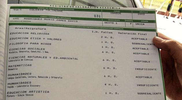 Las notas de James en 2002, cuando cursó 13 asignaturas en el Colegio Tolimense.