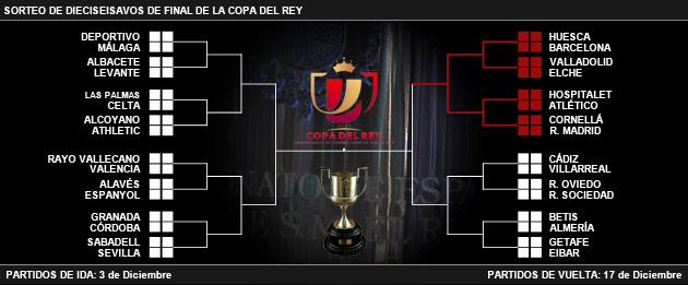 Butrague�o: Derby in round of 16? Got to beat Cornell� first