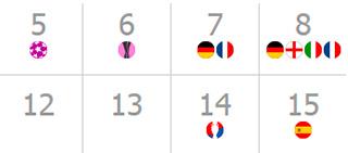 Calendario del f�tbol europeo