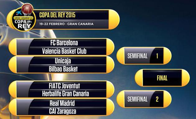 ACB Liga Endesa: Real Madrid y Barcelona no se verían las cara en la ...