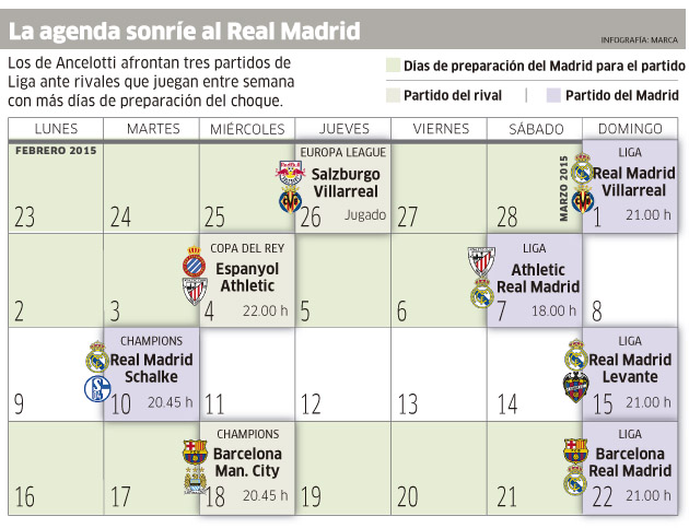 Calendario Del Real.Real Madrid Schedules Looking Bright For Real Madrid S