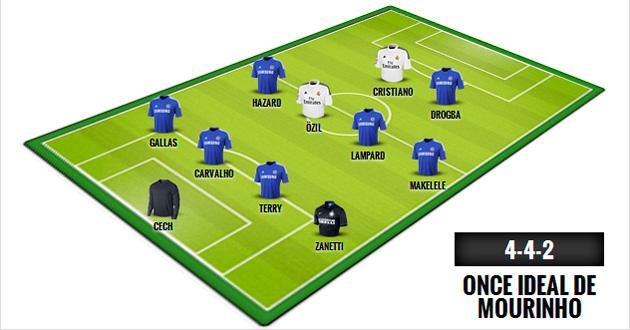 Ronaldo, en el equipo ideal de Mourinho