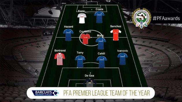 Chelsea dominate PFA Team of the Year
