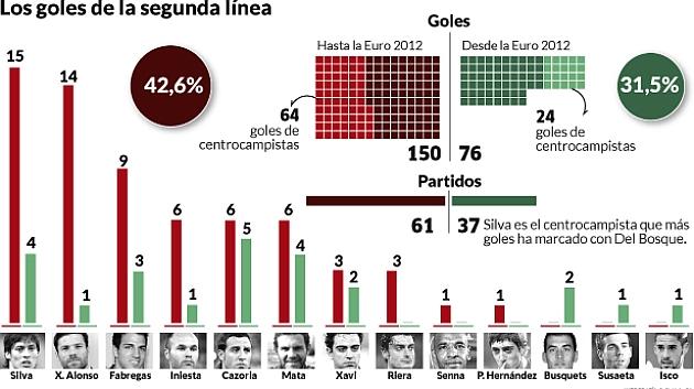 Infografía: Sofía Valganón