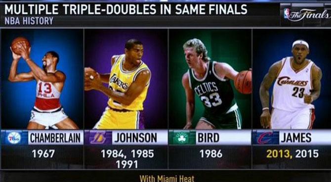 Magic, Bird, Chamberlain, West... Todos caen ante la animalada numérica más esteril de LeBron