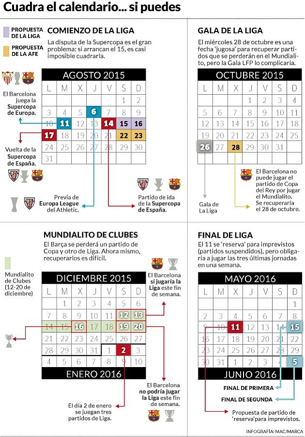 Calendario Lfp.Liga Bbva Primera Division Nuevo Lio Entre La Lfp Y La Afe
