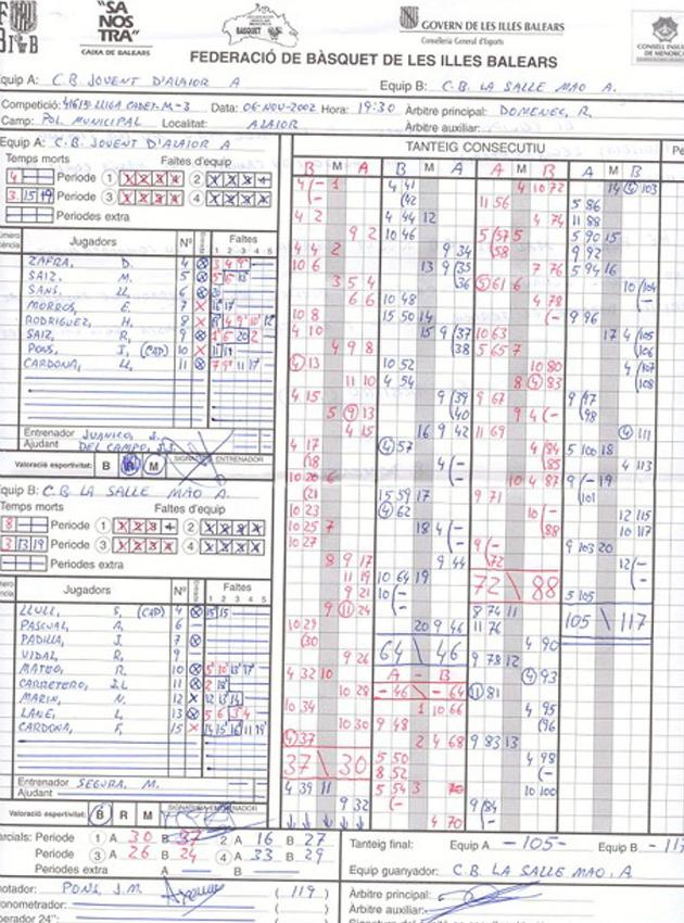 El día que Llull anotó 71 puntos