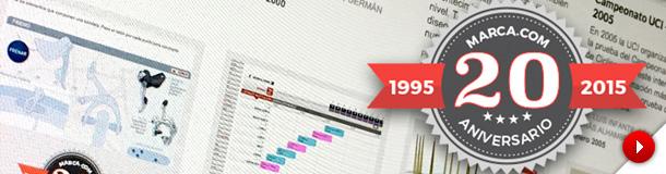 20 años 20 gráficos