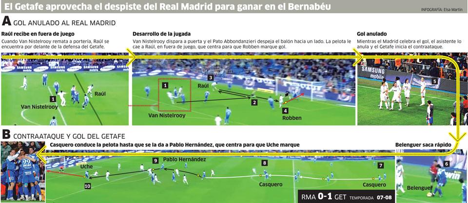 Un gol con historia para el Getafe