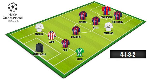 El Barcelona ocupa medio once ideal de la Liga de Campeones