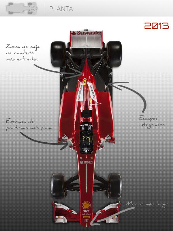 Vista cenital del Ferrari de 2013